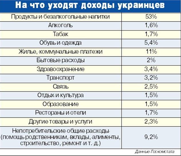 http://denezhka.moy.su/_si/0/99906576.jpg